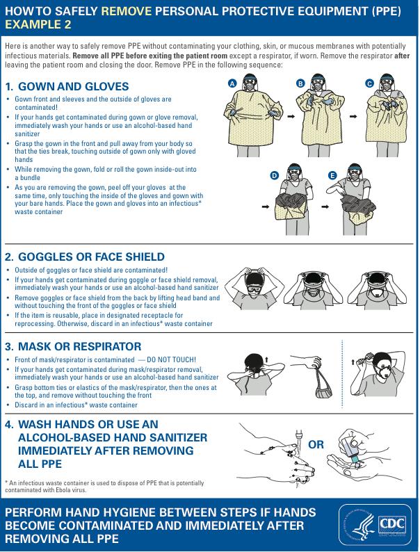 Kenapa Perawat Penyakit Ebola Bisa Terinfeksi Ebola